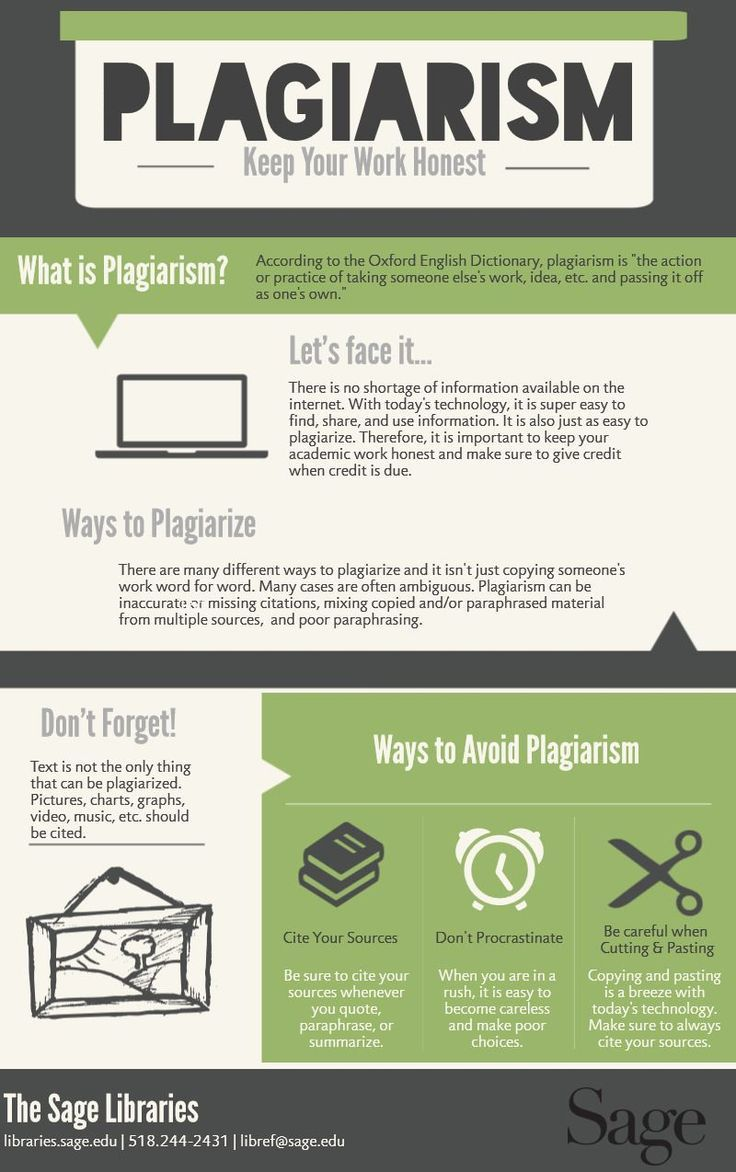 Infographic Plagiarism Information literacy, Library
