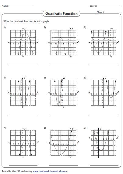 Write the quadratic function. | Classroom | Pinterest | Worksheets ...
