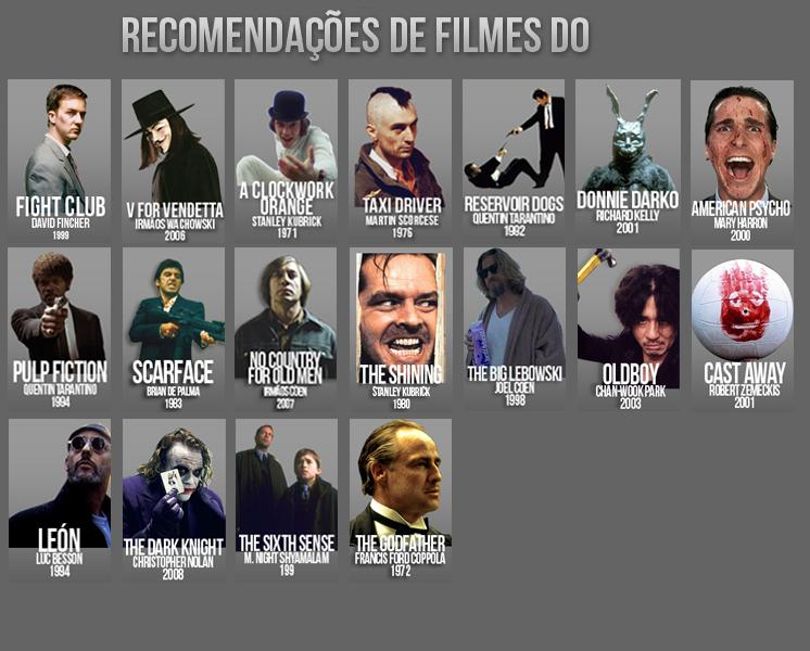 Guia de filmes - recomendados (Movie guide - recommended)