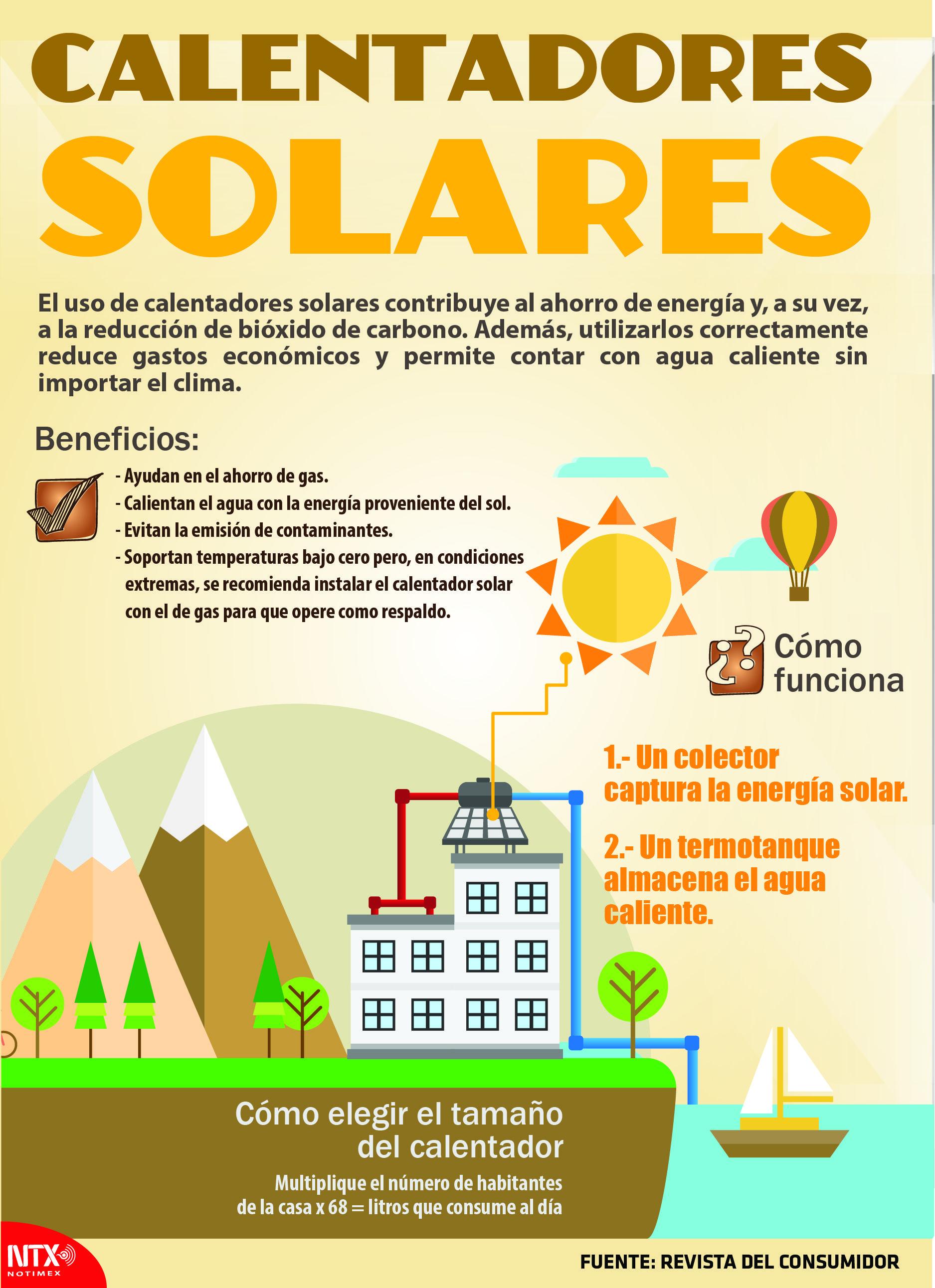 Conoce los beneficios de los calentadores solares en la ...