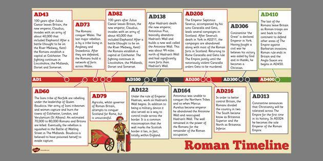 The Romans Timeline PowerPoint | Romans | Pinterest | Timeline and ...