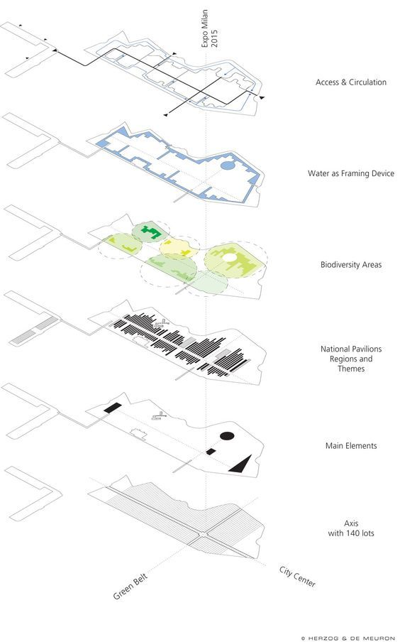pin by anna de almeida on site analysis