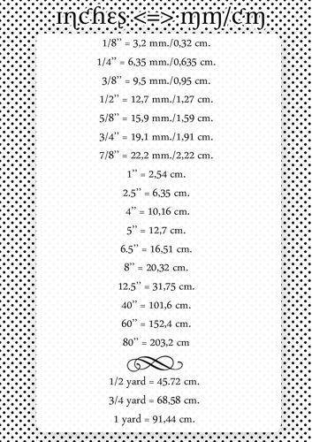 Imperial Vs Metric System A Simple Conversion Card Quilt