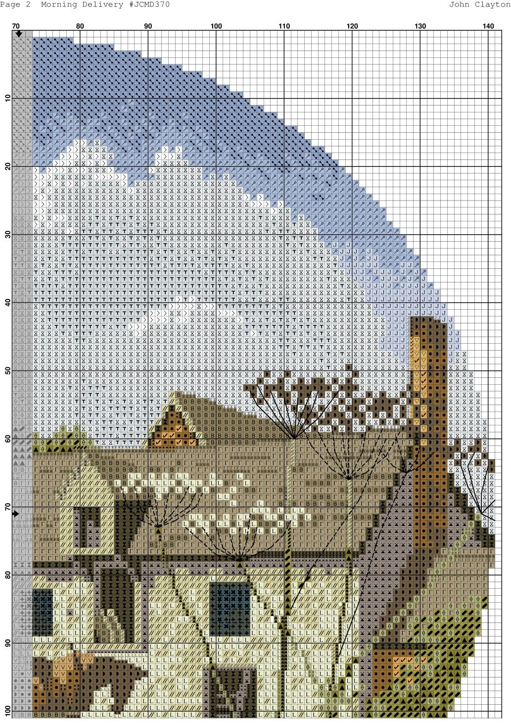 Morning Delivery Cross Stitch Chart