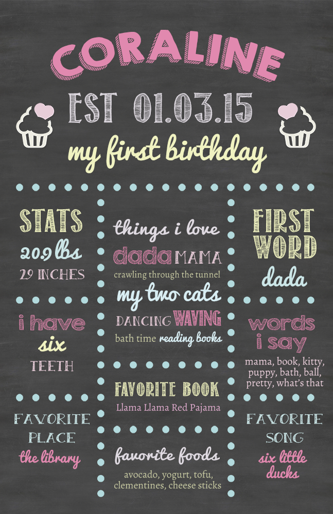 First Birthday Stat Photoshop Template Download For Free