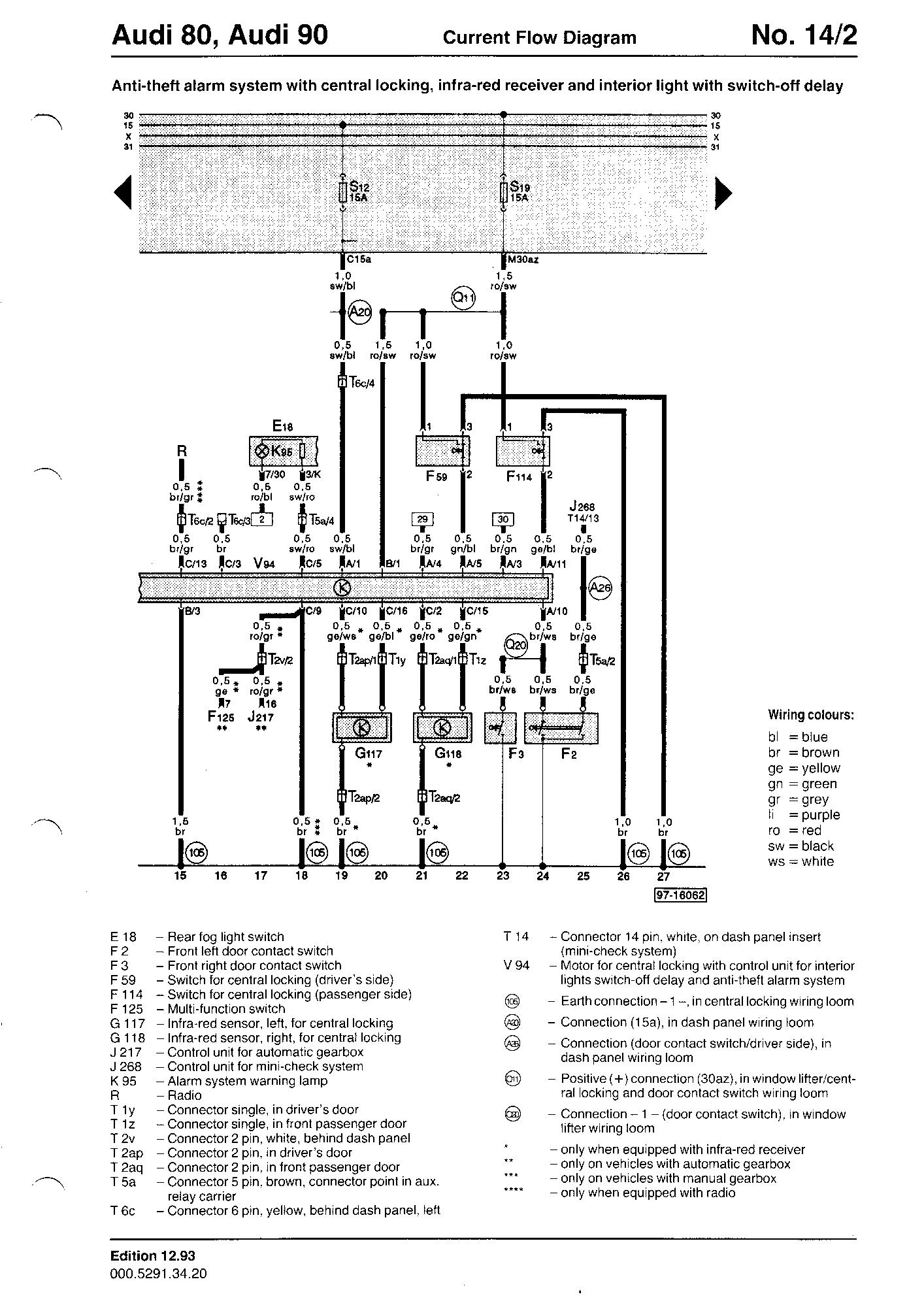 Audi A40 Wiring Diagram Pdf diagram diagramtemplate ...