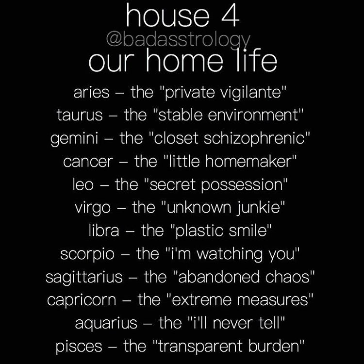 The Fourth House in Astrology - Our home life  #astrology