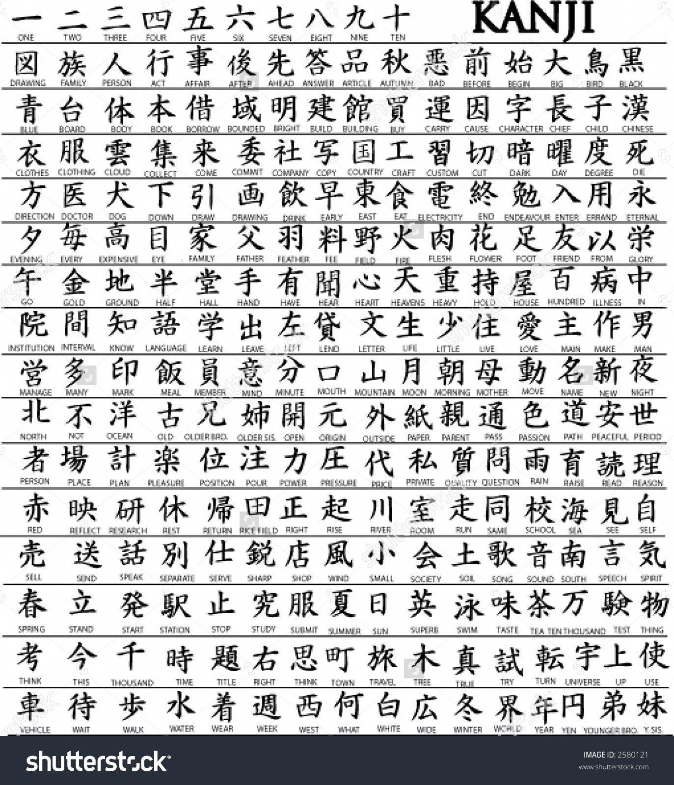 List of 20 kanji with translation  Learn Japanese & how to write