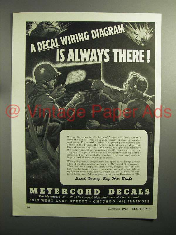 1943 wwii meyercord decals ad wiring diagram diagram and ads rh pinterest com abs wiring diagram for nissan titan abs wiring diagram for 2003 buick lesabre