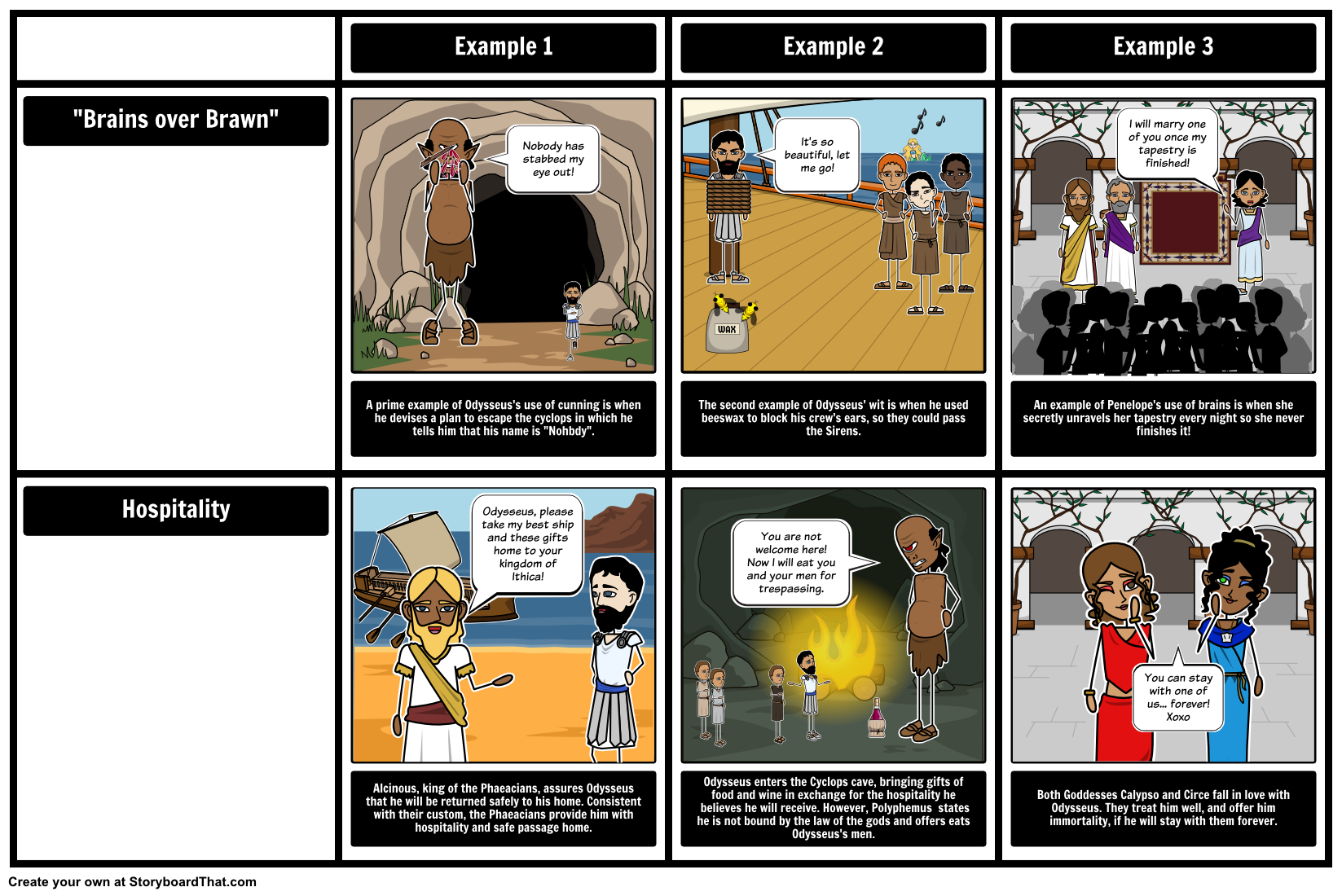 Homer odyssey themes analyze the themes of the odyssey and includes storyboards to define themes symbols motifs in literature with examples meaning symbolism definitions in storyboards buycottarizona