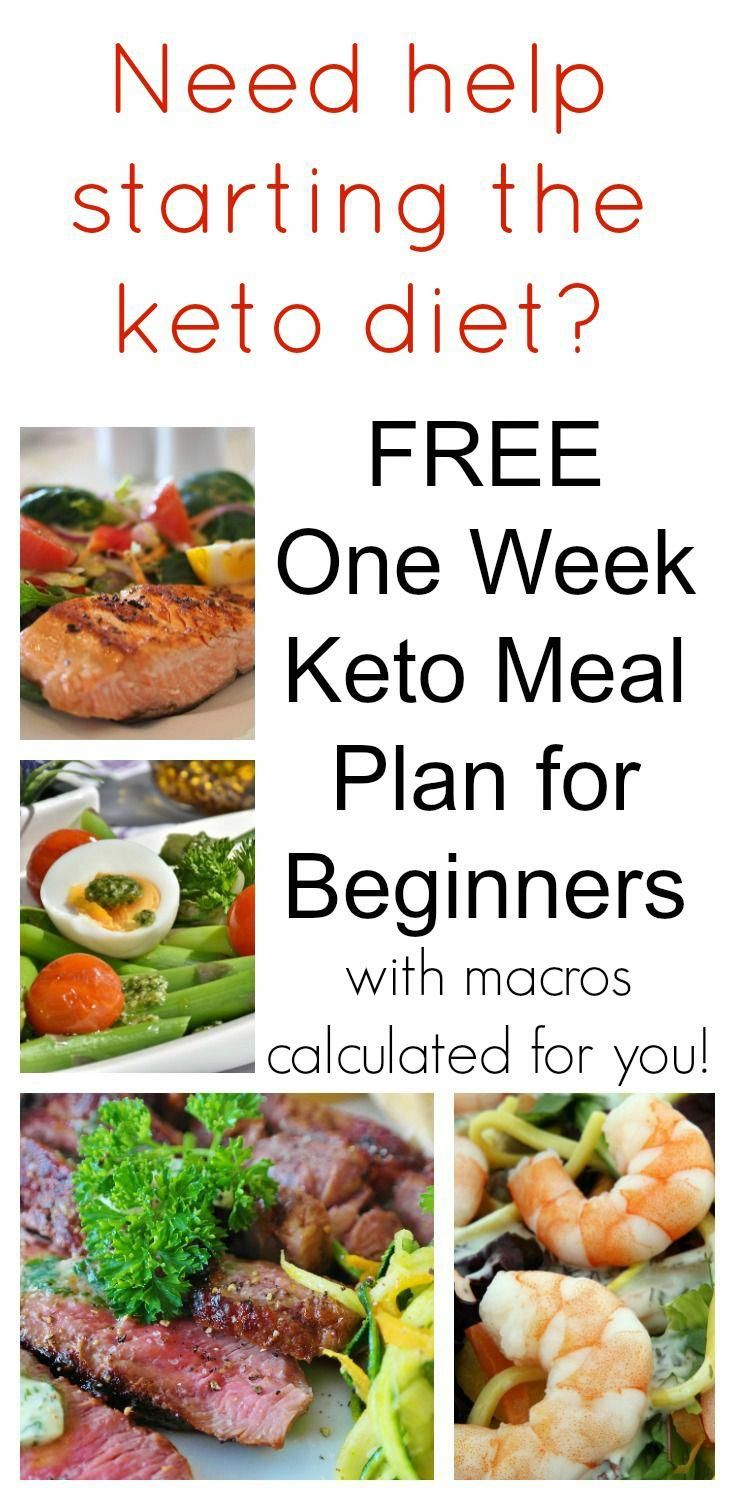 Photo of Sample Keto Diet Meal Plan For Beginners #100