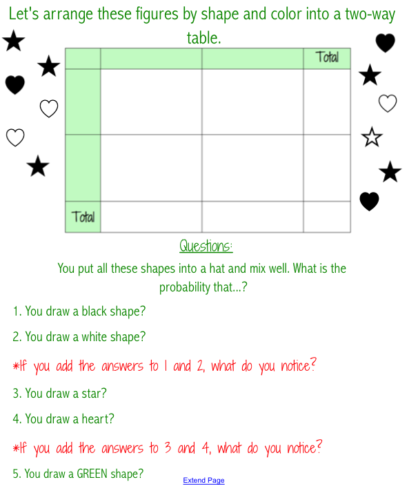 Perspectives On Hs Math Teaching Probability Day 2 Two Way Tables Probability Teaching Two Way