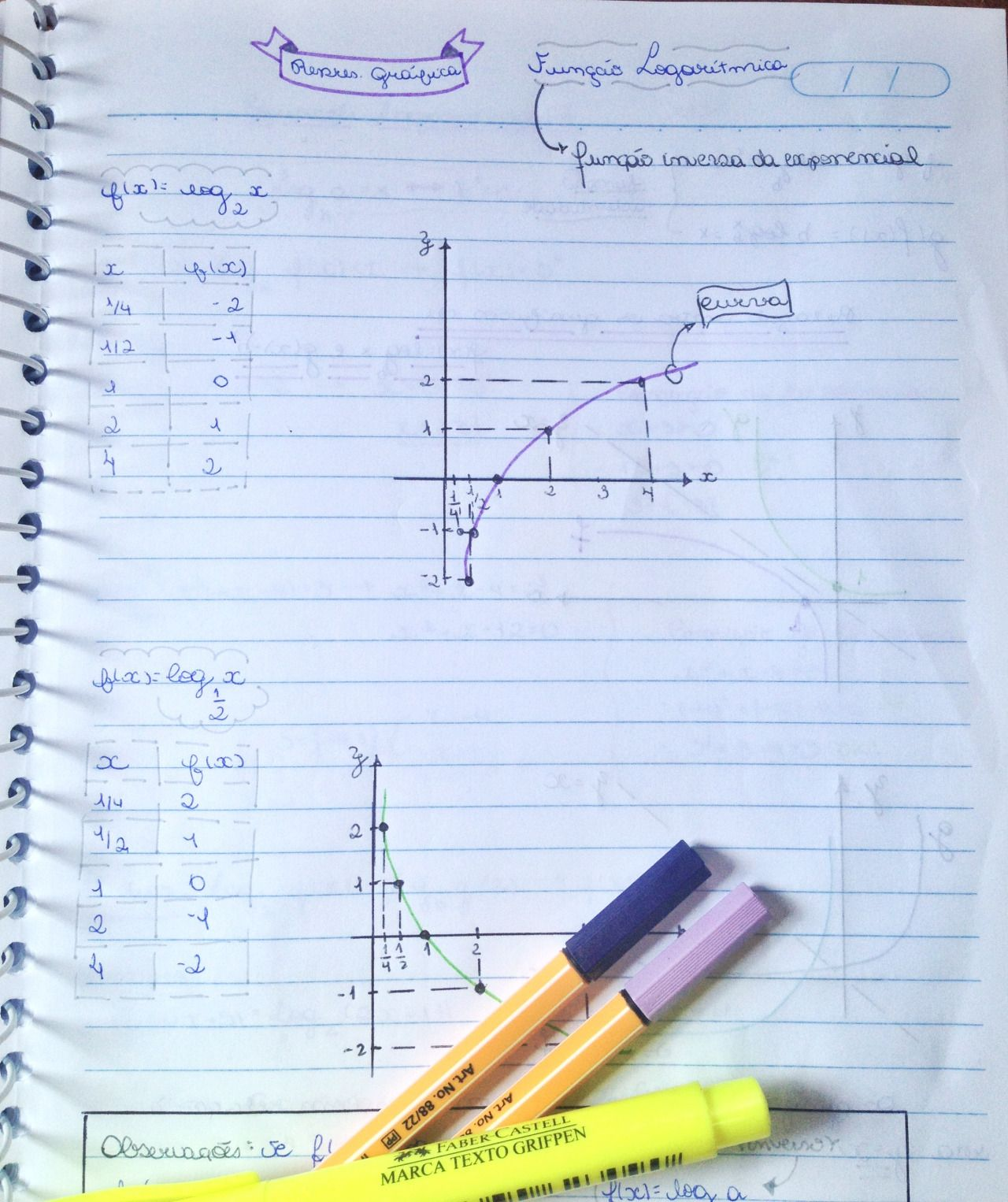 Wwwstudying 12112015 drawing graphs is my passion algebra ana a brazilian studyblr in the freshmen year of high school dont forget to stay positive fandeluxe Images