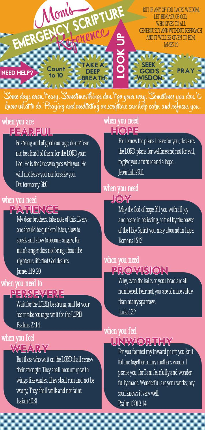 Mom's Emergency Scripture Reference Guide #parenting