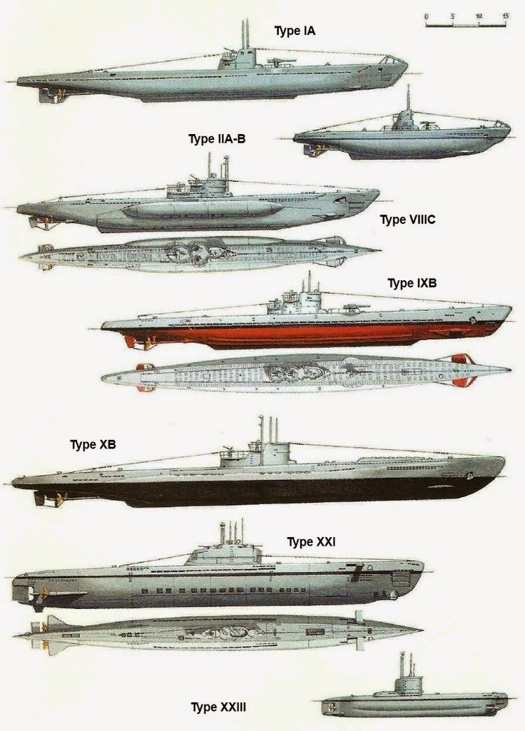 All Uboats of World War Two  German Uboats of the