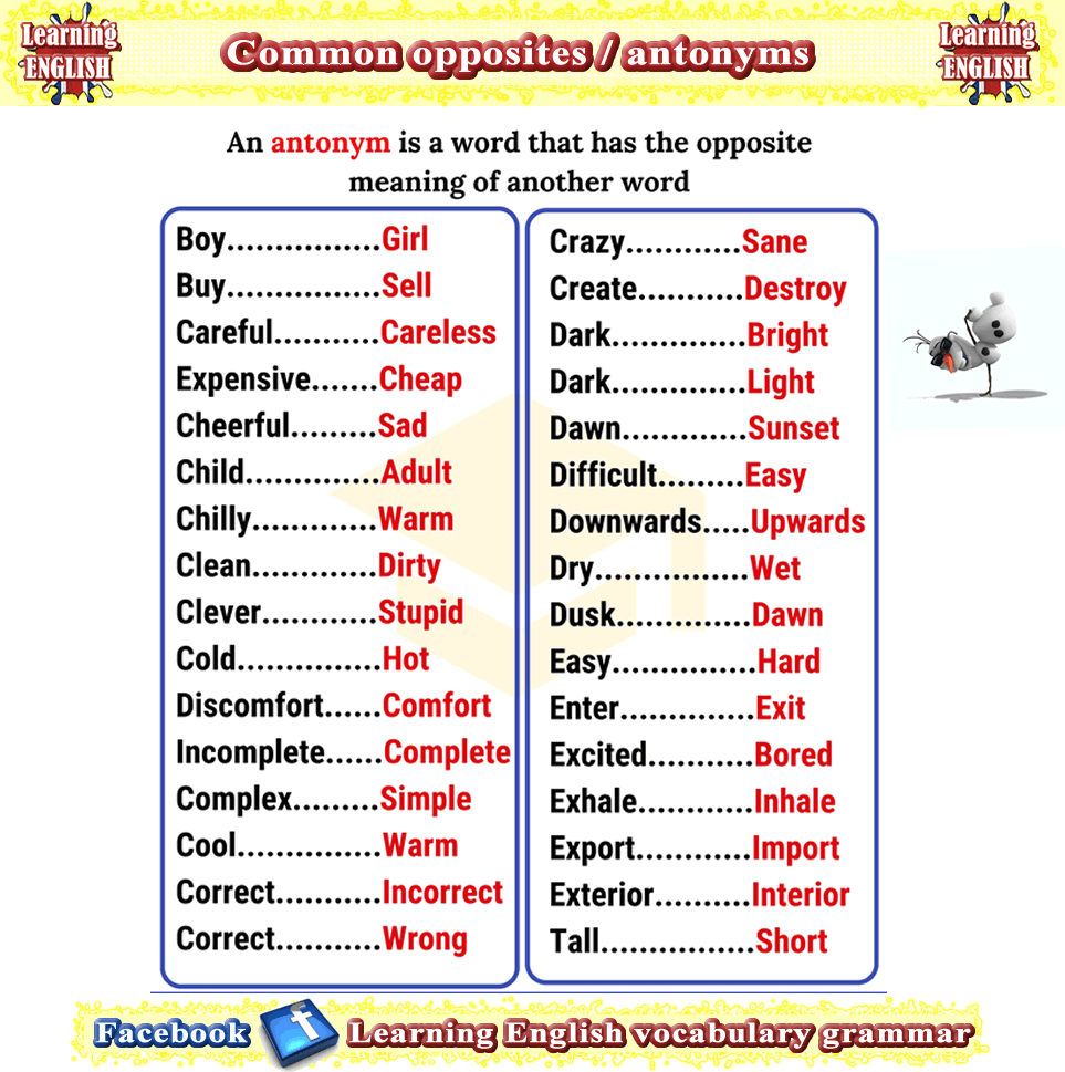 Common Opposites Synonyms List In English
