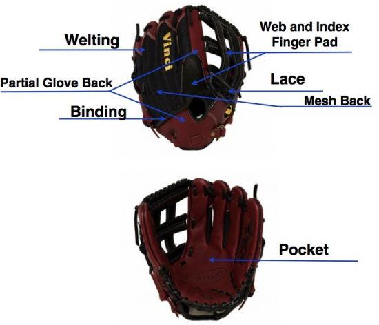 Vinci Customizable Mesh Glove Chart Mesh Gloves Baseball Glove Gloves