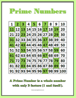 Number charts and student printables prime composite also rh pinterest