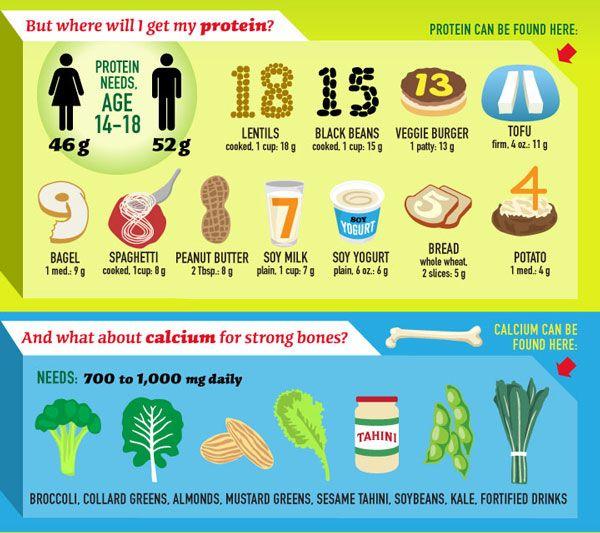 benefits of a vegan diet peta2