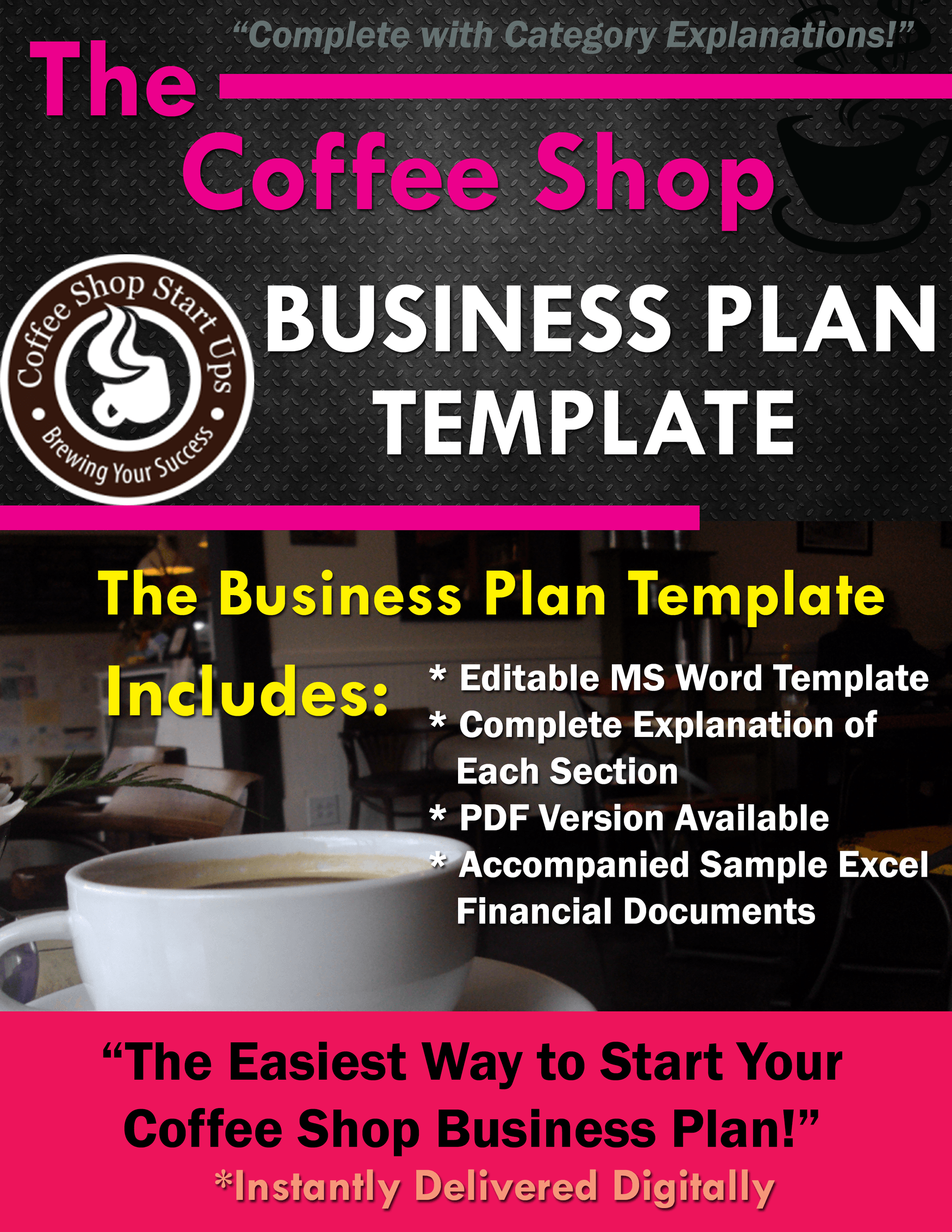 Before Starting Your Coffee Shop Plan Your Sample Budget Coffee Shop Startups Coffee Shop Business Starting A Coffee Shop Coffee Shop Business Plan