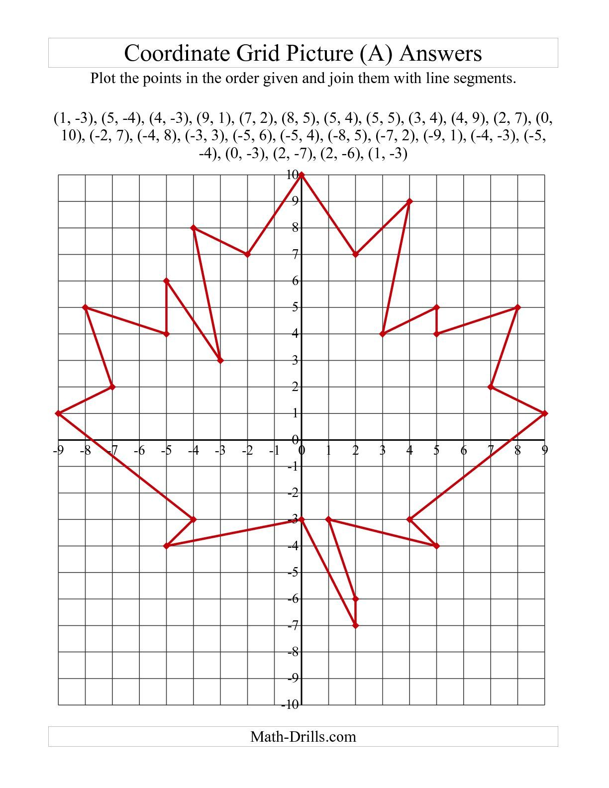 the plotting coordinate points art red maple leaf a math worksheet from the geometry. Black Bedroom Furniture Sets. Home Design Ideas