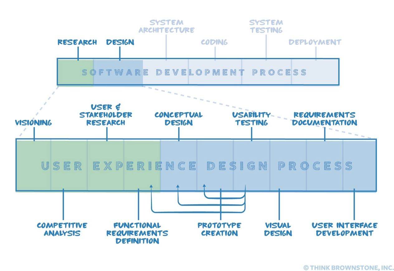 Pin On Software Development Company