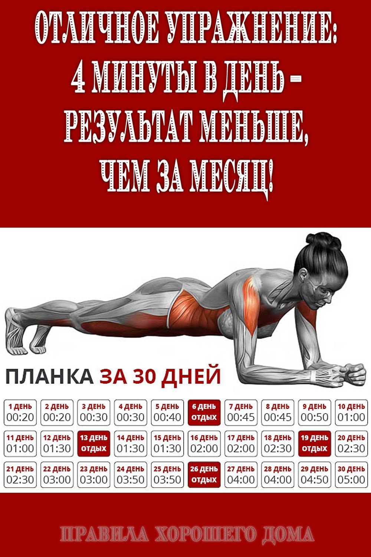 Тренировки для похудения планка