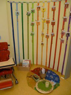 Bildergebnis f r geburtstagskalender kindergarten for Raumgestaltung regeln