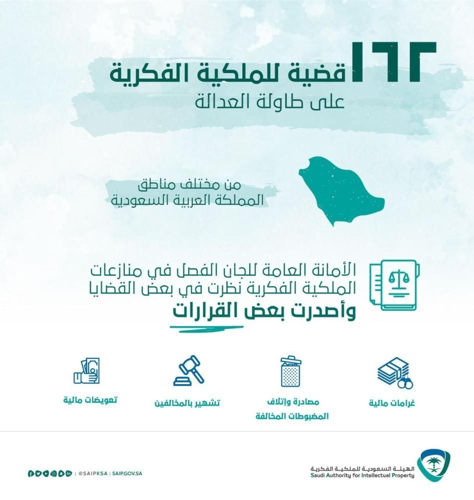 إنفوجرافيك 12 طريقة فعالة لتعزيز العمل الجماعي صحيفة مكة Justice Author Alno