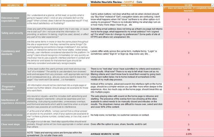 heuristic evaluation example template Google Search. If