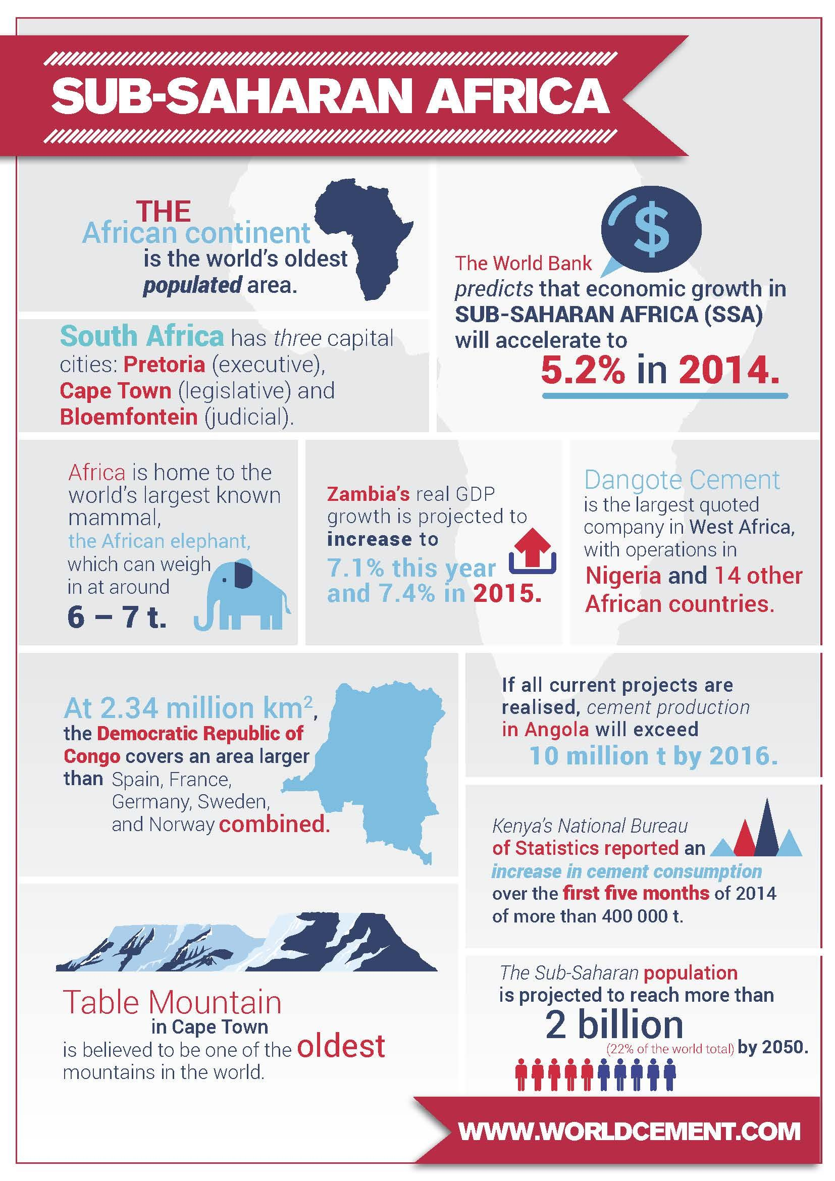 Fact Sheet Sub Saharan Africa