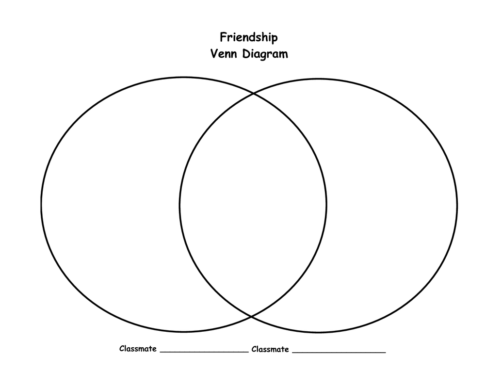 Friendship Venn Diagram What Do You Have In Common Great