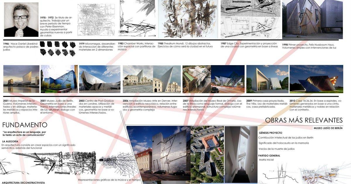 Pin By 睿申 陳 On Daniel Libeskind Daniel Libeskind