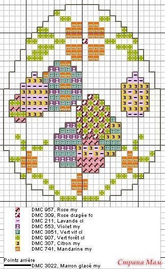 Вышивка крестом пасхальные миниатюры схемы