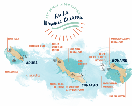 Aruba Karte Karibik.Highlights Der Karibischen Abc Inseln Aruba Bonaire Curacao