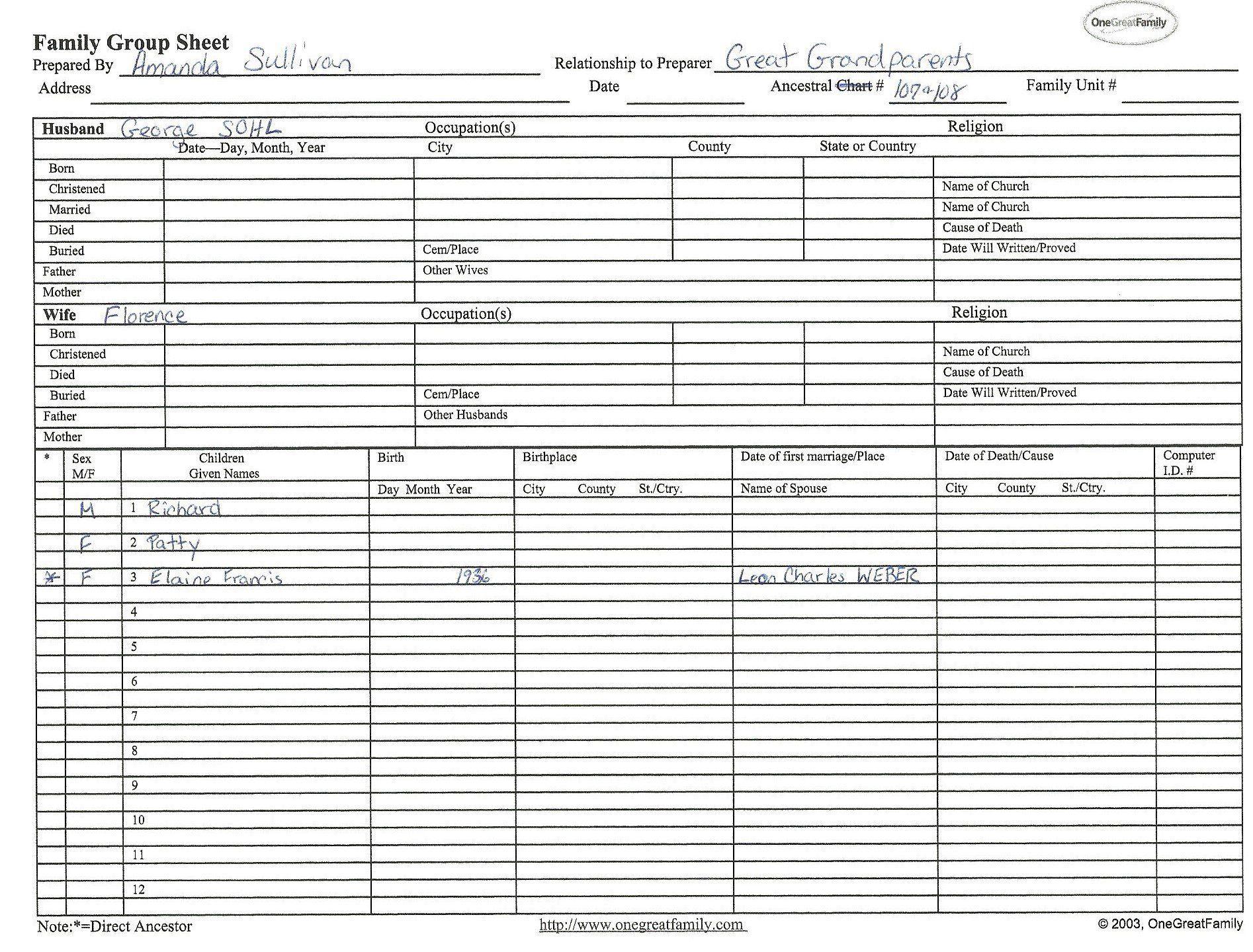 Genealogy Forms Individual Worksheet In 2020 Genealogy Forms