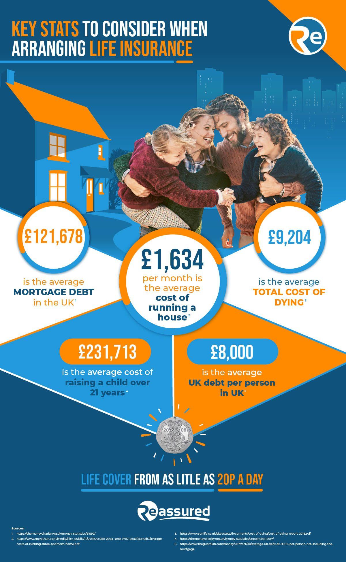 Life Insurance Savings Plan » 5 Top Tips 2020 (With ...