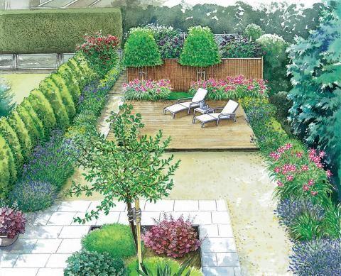 2 Ideen Fur Einen Kleinen Reihenhausgarten Reihenhausgarten Garten Pflegeleichter Garten