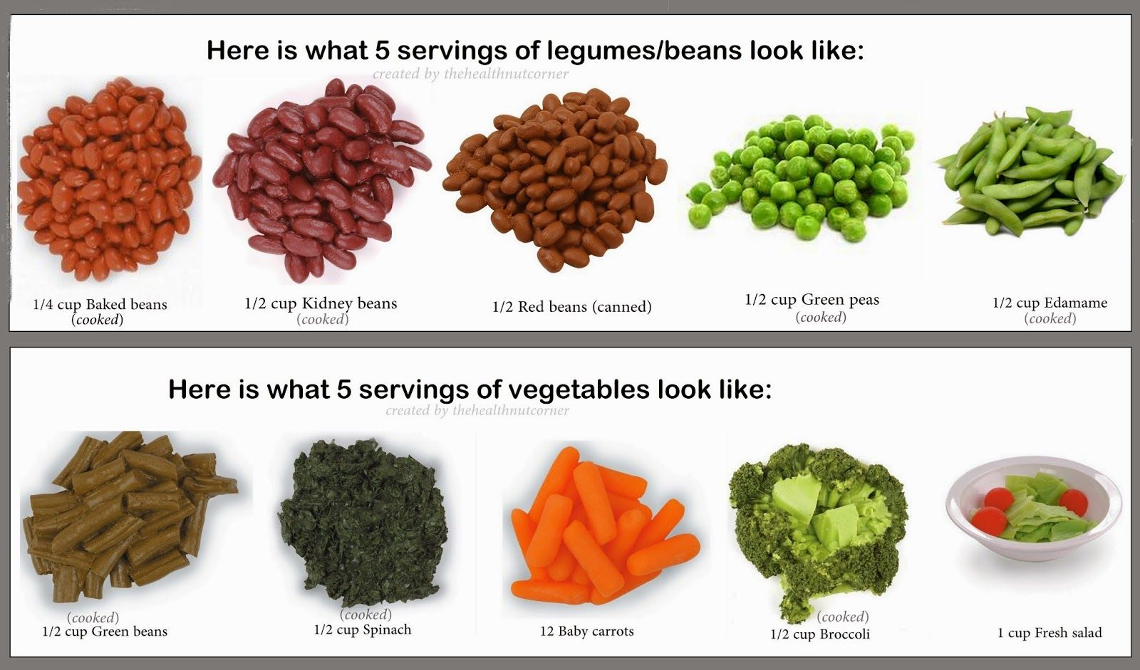 Examples Of Legumes Food Group