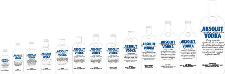 Absolut Bottle Sizes Jpg 722 240 Absolut Vodka Absolut