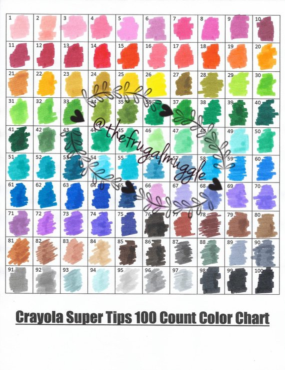 Crayola 100ct Super Tips Color Swatch Page Products Color
