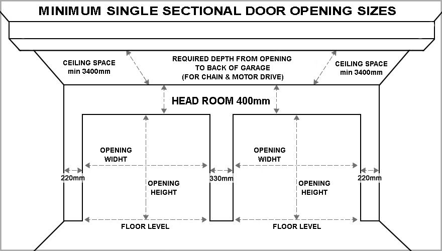 Standard Single Sectional Garage Door Sizes Garage Door