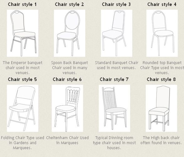 Chair Types Used For Your Wedding Synergy Pinterest
