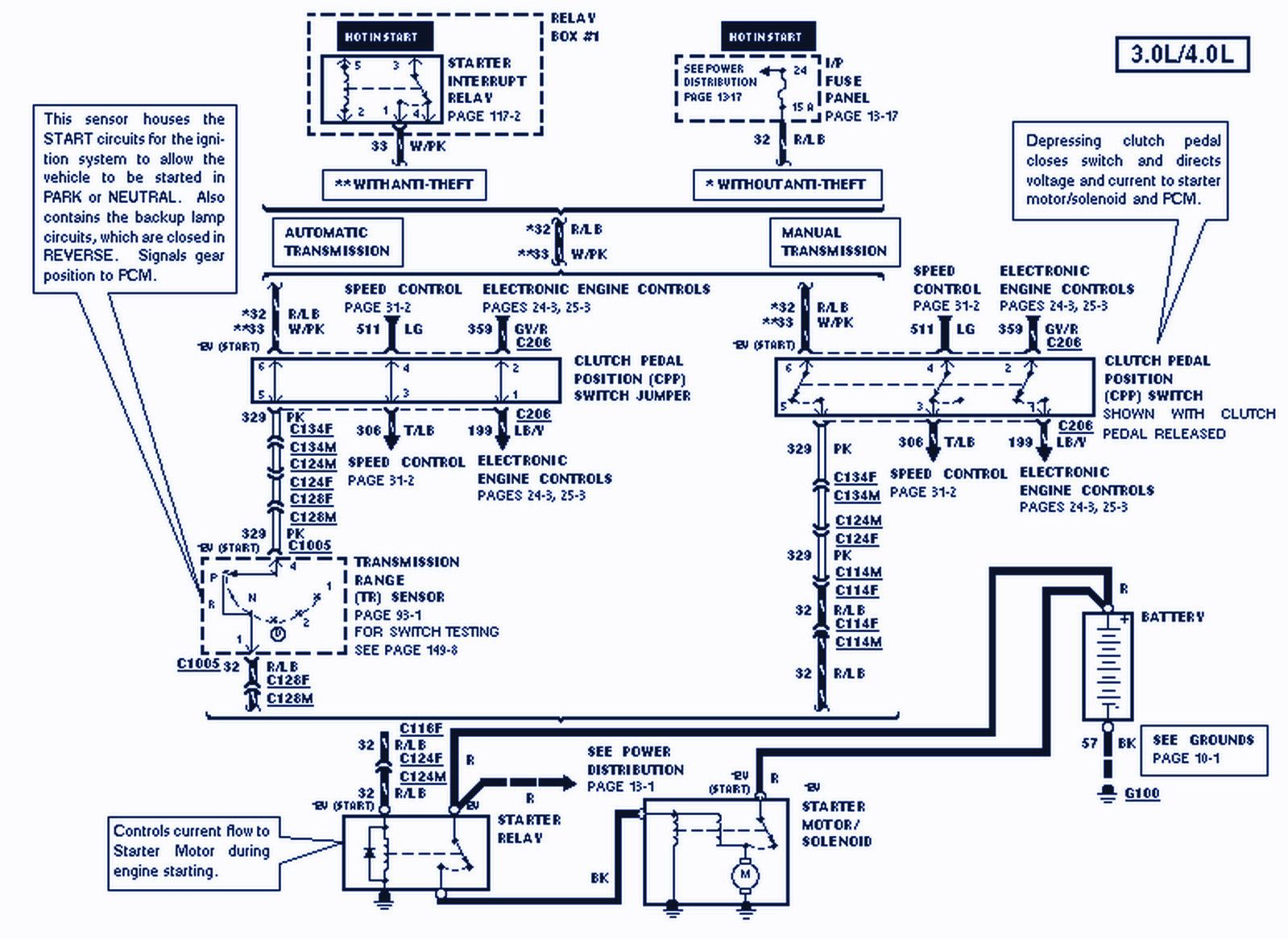 1998 Ford ranger engine wiring diagram #8 | Ford ranger, Ranger, FordPinterest