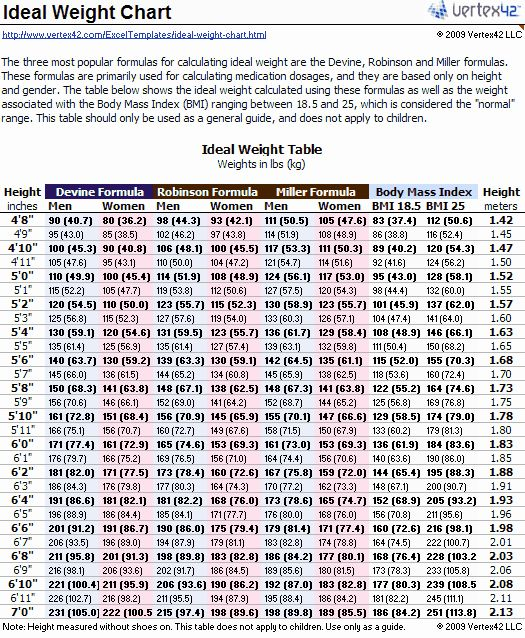 37 Weight Chart For Men Ideas Weight Charts Weight Chart For Men Chart