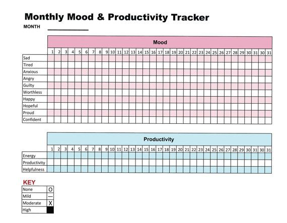 Mood  Productivity Tracker Printable Chart Journal Self Care By