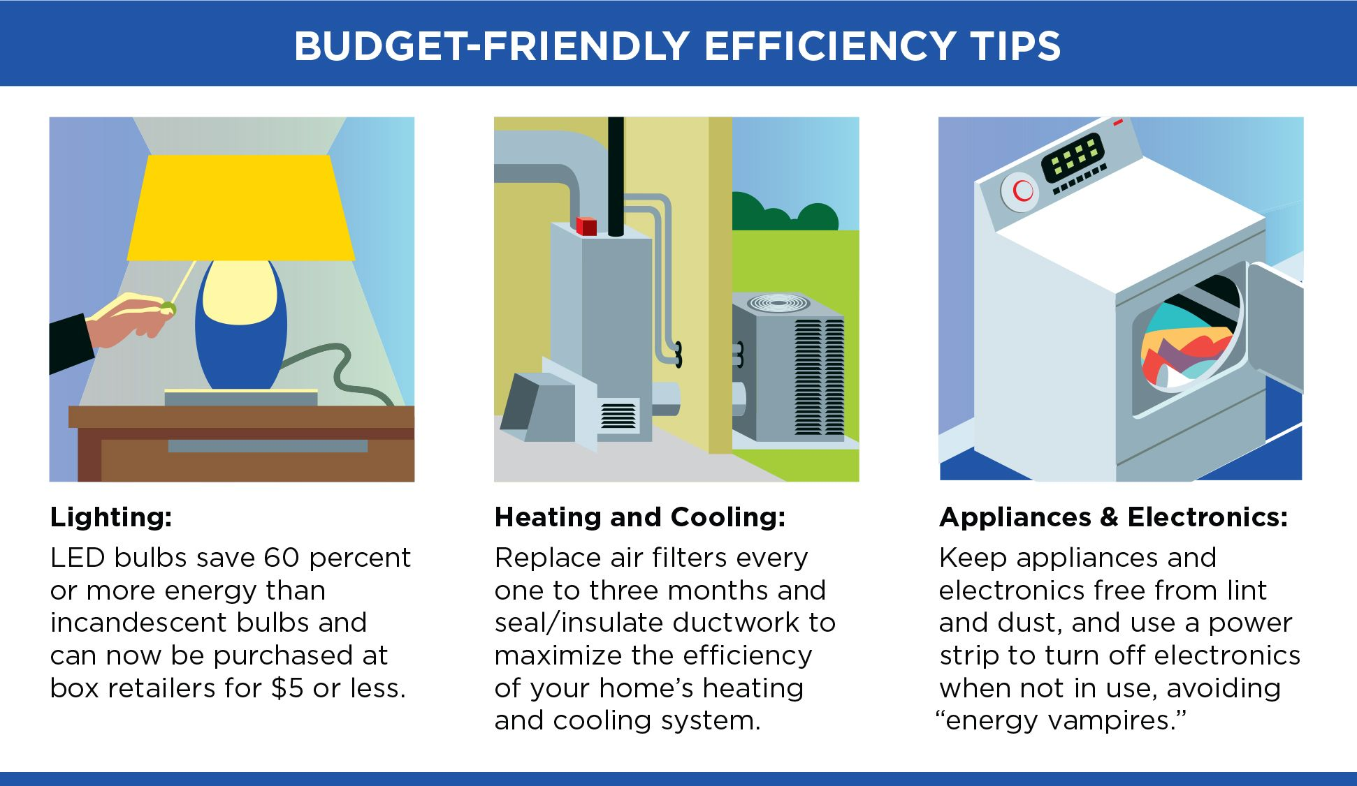 Looking For Ways To Make Your Home More Energy Efficient