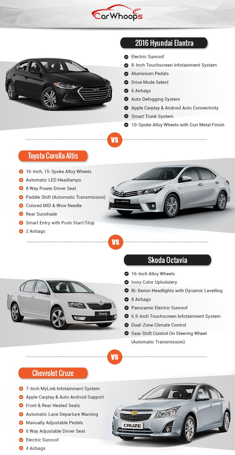 Pin On Car Comparisons