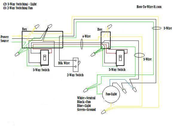 Wire A Ceiling Fan 3
