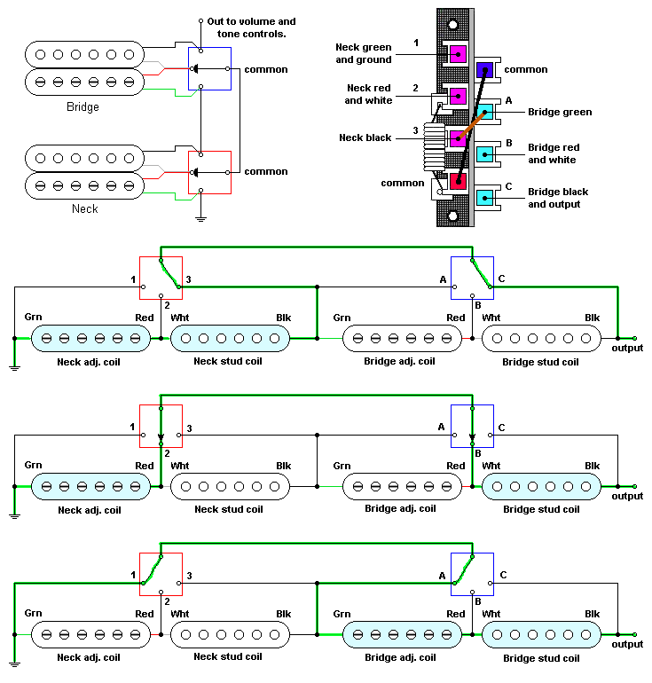 5-way super switch schematic - Google Search | Guitar Wiring ...